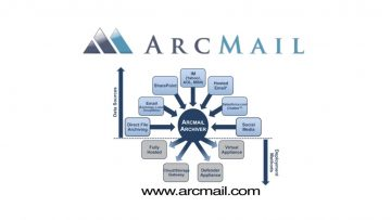 ArcMail-1500×844